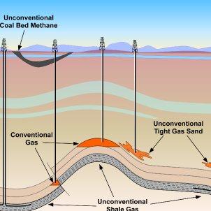 Gasförderung Fracking